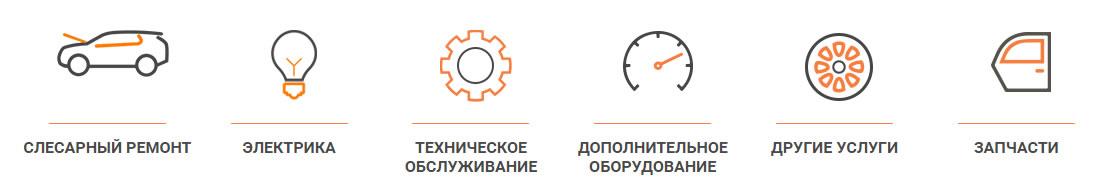 Услуги сервиса NPS-AZS